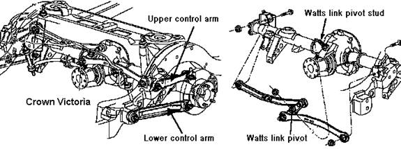 Bleed Brakes 1986 Ford F 700 likewise 1998 Ford Explorer Engine Wiring Diagram Ford Diagram Schematic Within 2000 Ford F150 Vacuum Diagram likewise 109461 Clicking Dash furthermore 1998 Mercury Sable Fuse Box Location additionally 2003 Mercury Mountaineer Fuse Box Diagram. on 1999 mercury sable wiring diagram
